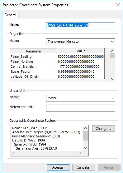 How to write latitude and longitude coordinates - Quora