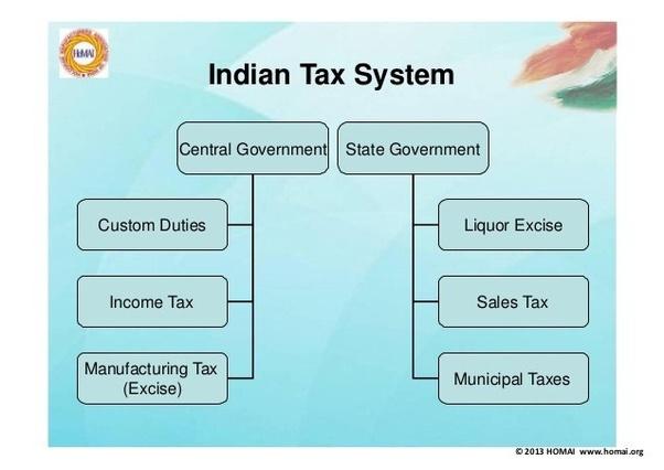 Indian Income Tax Books Pdf