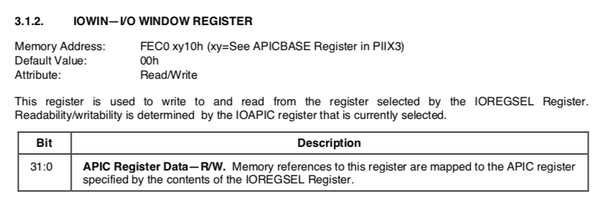 The Iowin Register In X86 Provides Access To The Redirection Table