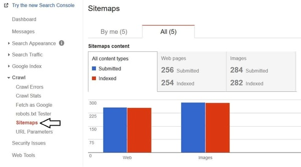 how to submit sitemaps to google quora