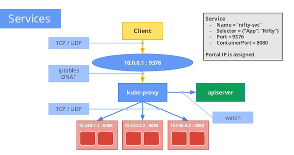 What is Kubernetes in simple words? - Quora