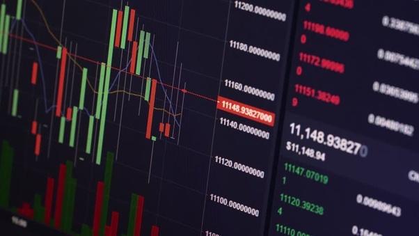 What is the best bitcoin trading broker/platform? - Quora