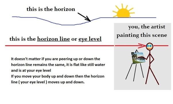 Horizon Line Diagram Trusted Wiring Diagrams