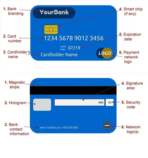 how to get my account number from my atm card