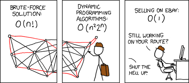 What is the Travelling Salesman Problem? - Quora