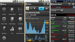 Best stock trading platform android