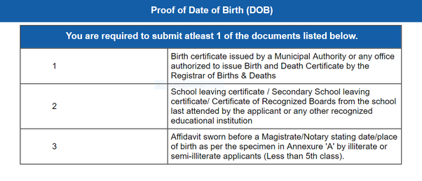 Which document as DOB proof can I use to apply for the Indian ...