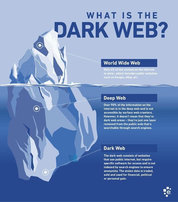 Darknet freenet hudra 4pda tor browser ios попасть на гидру