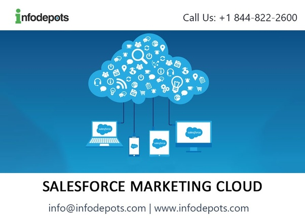 What is Marketing Cloud in Salesforce? - Quora