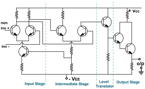 how to understand the internal workings of an operational amplifier