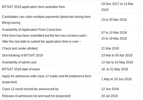 How could I make changes in the BITSAT 2018 application form, even on application to be my boyfriend, application to rent california, application error, application meaning in science, application to join a club, application trial, application in spanish, application to date my son, application for rental, application approved, application insights, application template, application database diagram, application service provider, application for employment, application cartoon, application to join motorcycle club, application clip art, application for scholarship sample, application submitted,