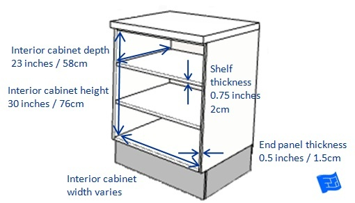 What Kitchen Dimensions Are Needed For A Cabinet