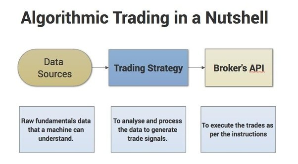 Ubs algorithmic trading strategies