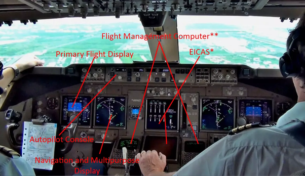 What Are The Basics Of A 747 Cockpit Layout