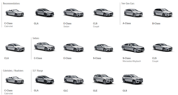 What are different models of Mercedes Benz? - Quora