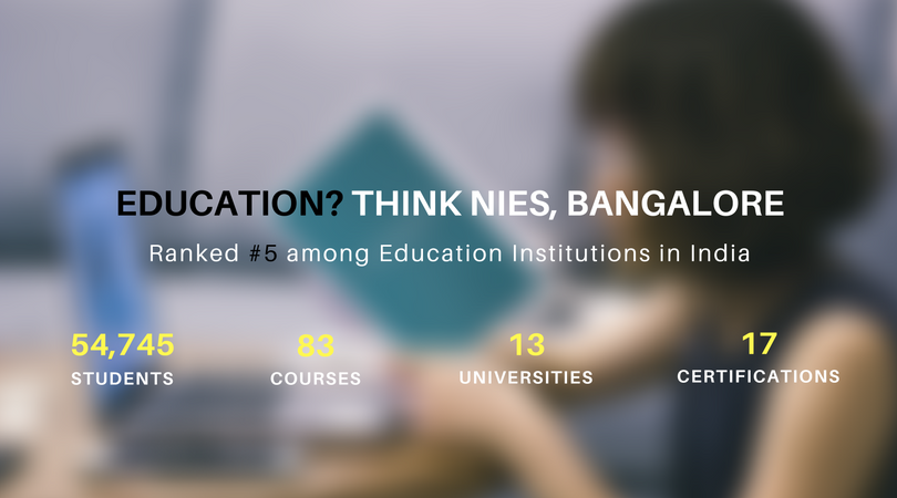 What is the best college to do B Ed in India through