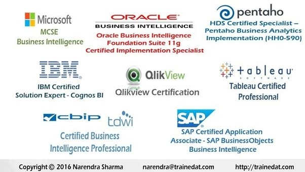 What business intelligence certifications are most valuable for a ...