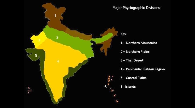 importance of northern plains of india