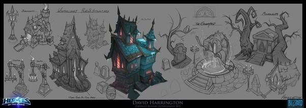 Why is concept art so important in game design? - Quora