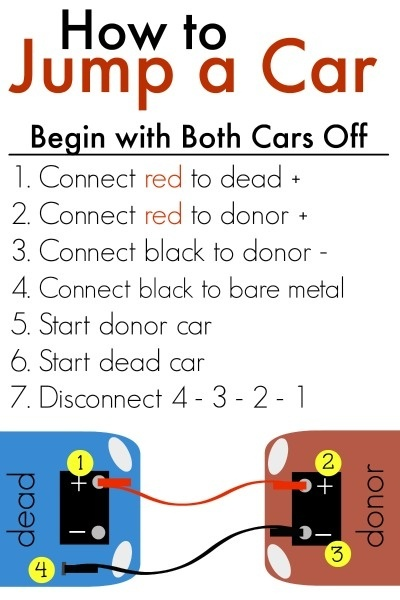 can a car alternator charge a 12 volt deep cycle marine battery if it is swapped with the. Black Bedroom Furniture Sets. Home Design Ideas