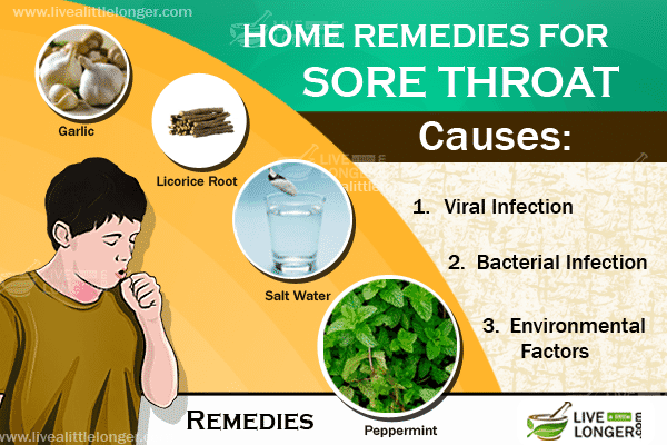 Best Foods To Cure A Sore Throat