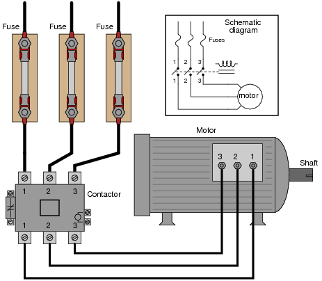 how to make a motor with 3 wires 3 phase motor work quora rh quora com three phase motor wiring schematic three phase motor wiring color code