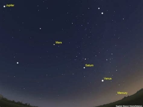 Is it possible to see Mars or other planets with the naked ...