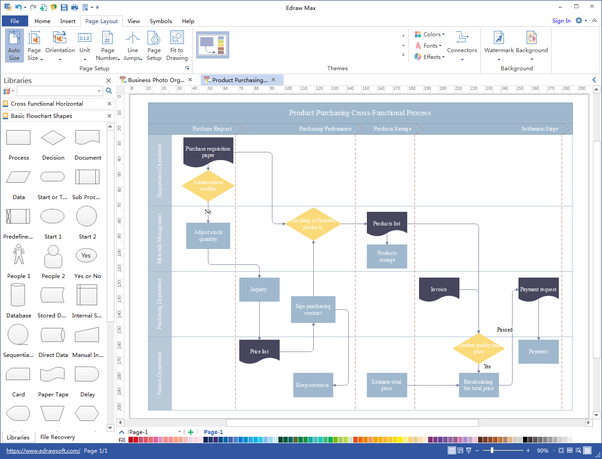 What is the best flowchart cross functional diagramming application download itfree download all in one diagramming software ccuart Image collections