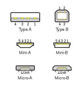 Mini usb pin diagram circuit diagram symbols why do 3d printers synthesizers and a lot of other gadgets use usb rh quora com cheapraybanclubmaster Choice Image