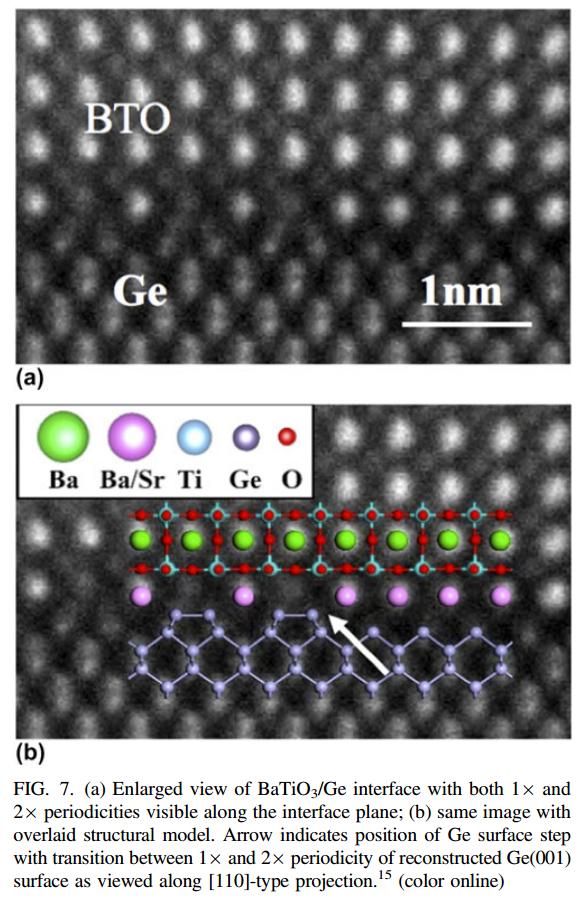 Atom Under Microscope