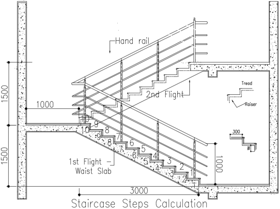 How Do Architects Calculate The Length Of A Staircase?   Quora