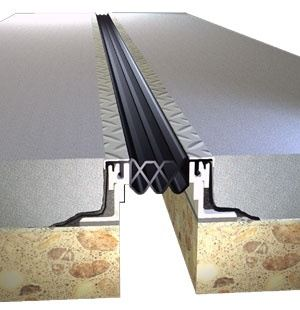 Does Expansion Joints Require Reinforcement Quora