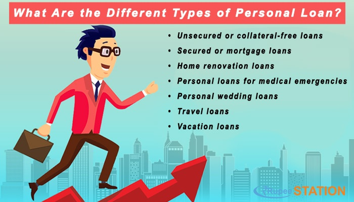 Image result for types of personal loans