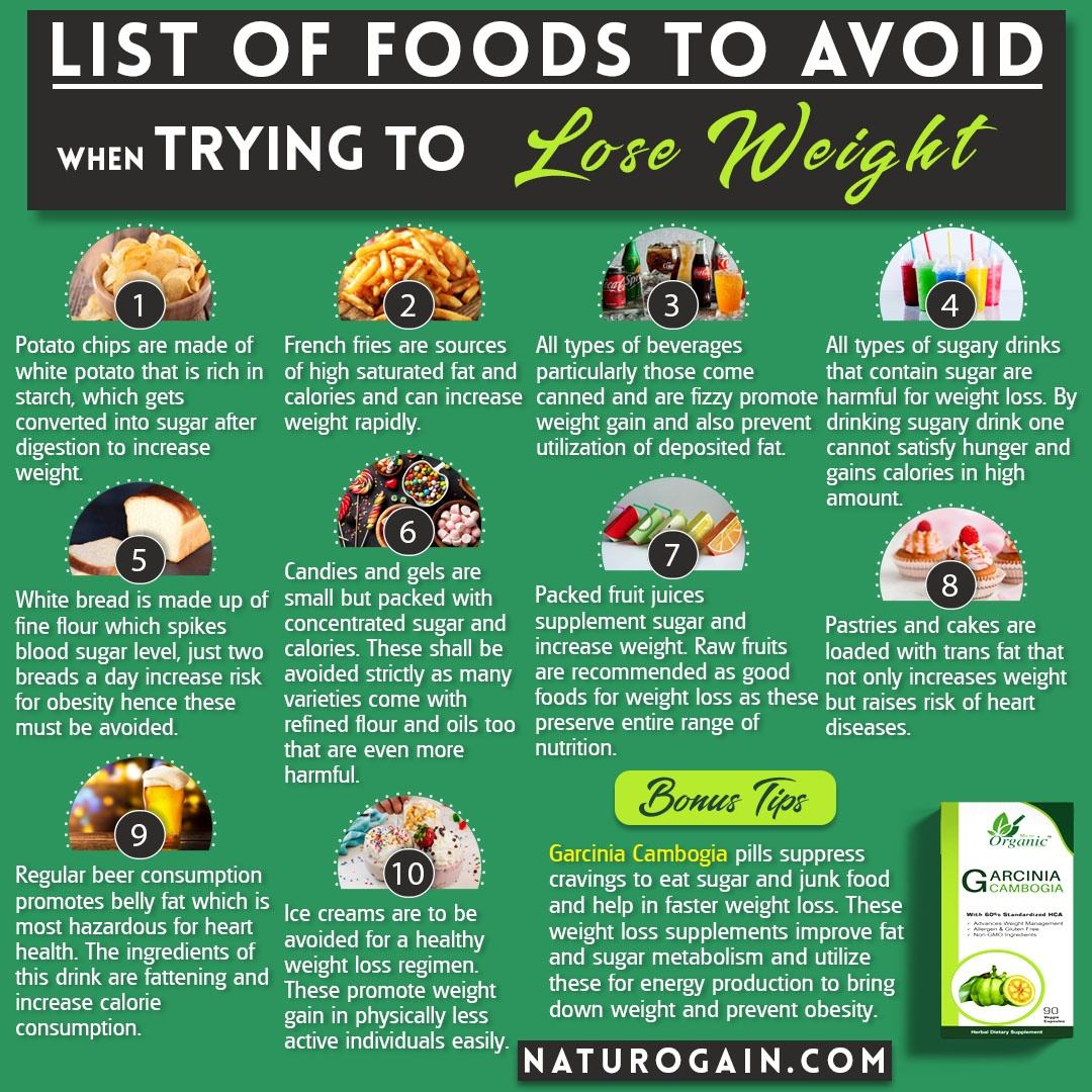 for weight loss which food avoid