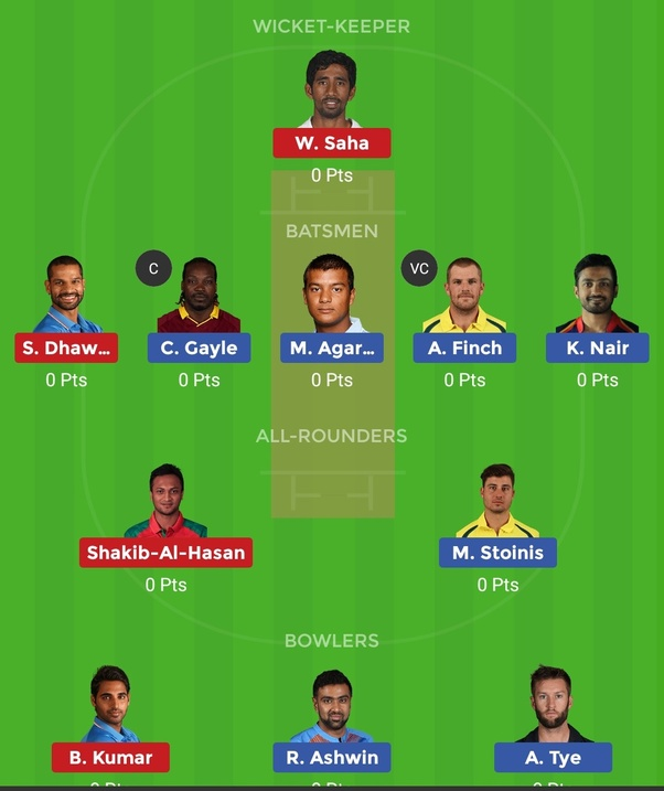 Which is the best site for Dream11 IPL prediction? - Quora
