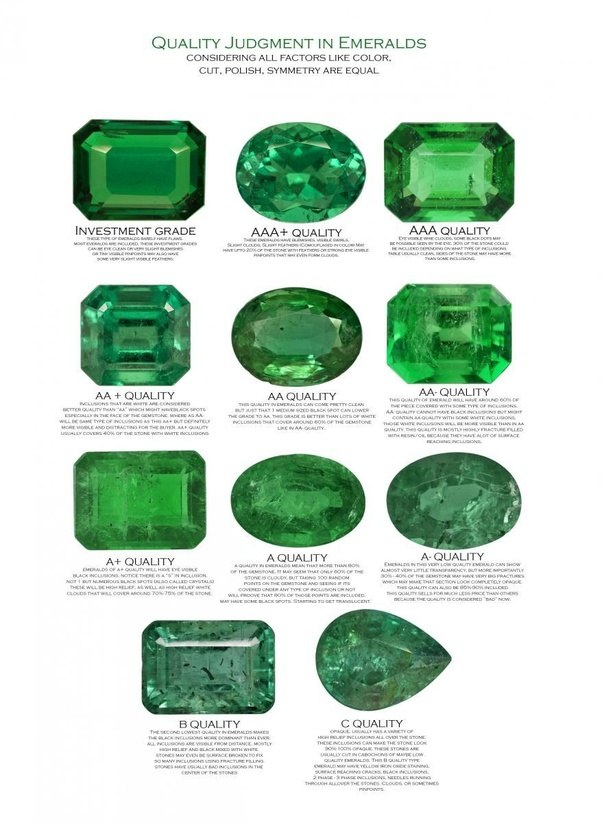gemstone isolated drawings emerald sapphire illustration blue round diamond