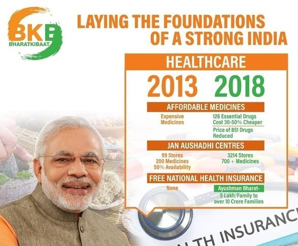 What are the top ten achievements of the Modi Government