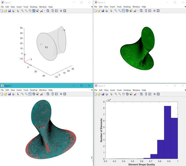 How to write a finite element code using MATLAB - Quora