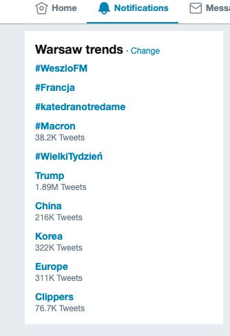 Twitter trending hashtags usa
