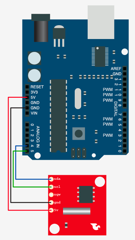 How to make an automatic AC switch using Arduino Uno which can turn ...