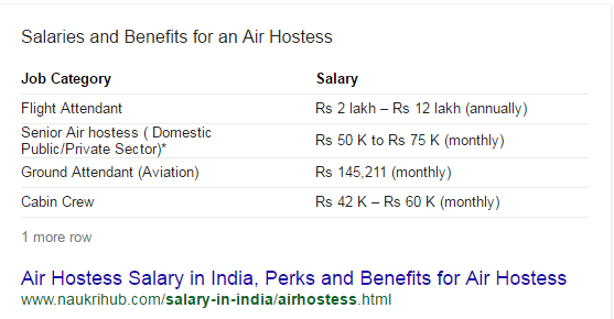 How much is the salary of a flight attendant (air hostess) in India