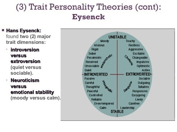 personality purpose of theories traits and In psychology, trait theory (also called dispositional theory) is an approach to the study of human personality trait theorists are primarily interested in the measurement of traits , which can be defined as habitual patterns of behavior, thought, and emotion [1.