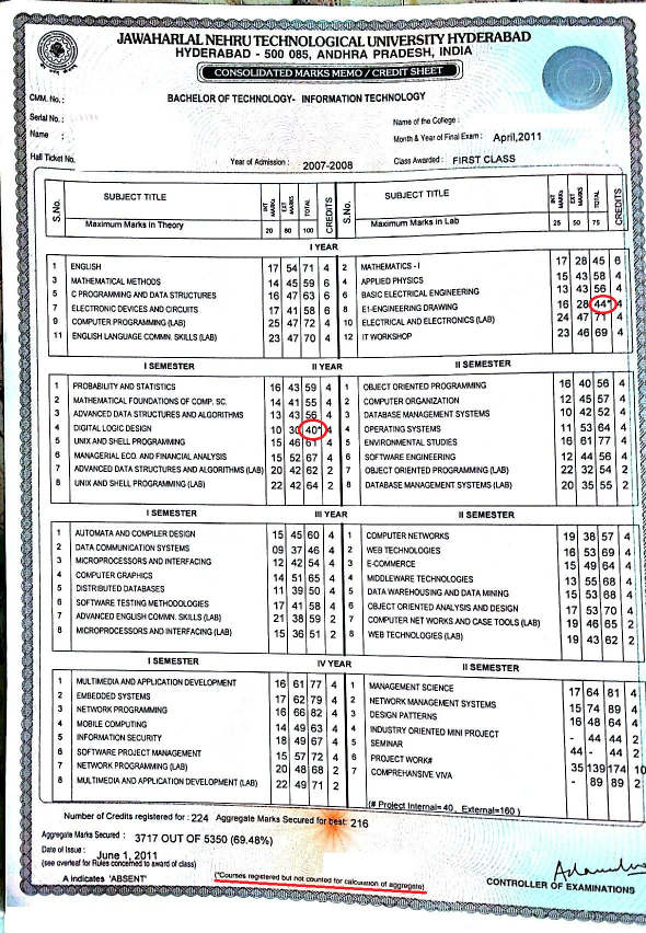 iibm emba answer sheet of 1st semister Marketing management iibm mba first semester exam answer sheet provided whatsapp 91 9924764558 marketing management section a: objective type & short questions (30 marks) this section consists of multiple choices & short answer type questions answer all the questions part one carries i mark each & part ii carries 5 marks each.