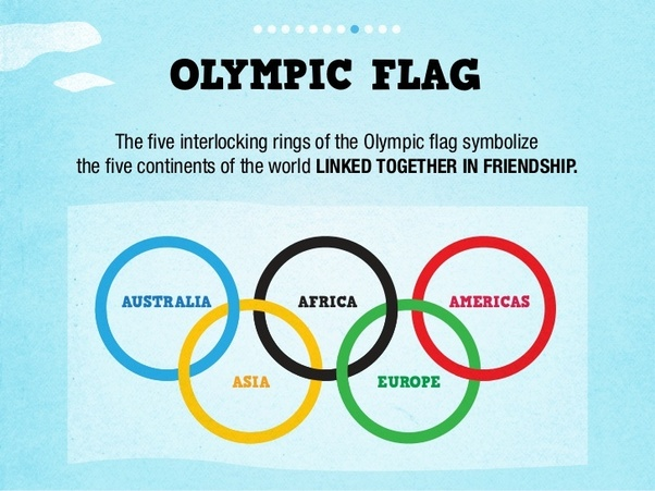What Do The Olympic Rings Represent Quora
