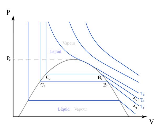 Ladder Diagram Thermodynamics Wire Data Schema
