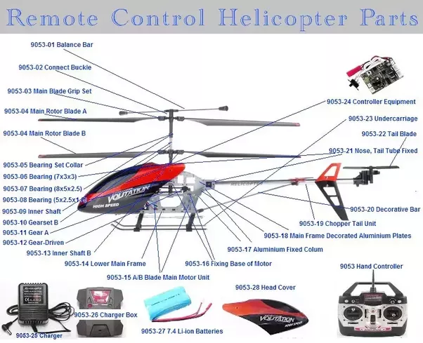 What Are The Name Of Rc Helicopter Parts Quora
