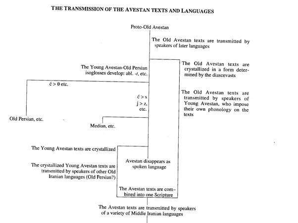 Sanskrit speaking course in bangalore dating