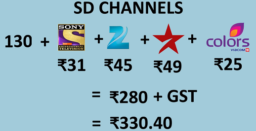 Why the price of DTH service will increase from January 2019? - Quora