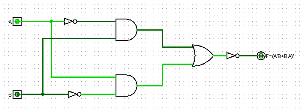 Using Logisim, draw the gate-level schematic for this equation: F ...