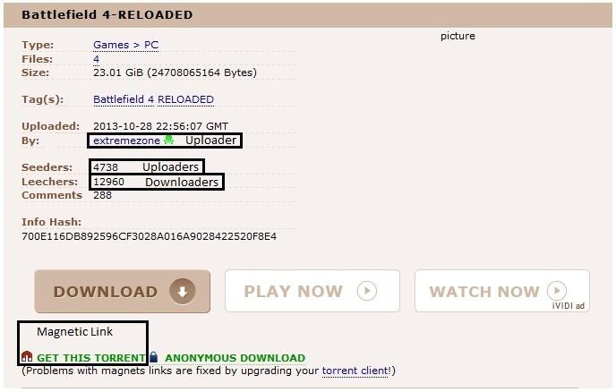 What is BitTorrent? - Quora